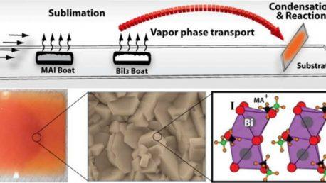 31. Chemical vapor deposition of methylammonium bismuth iodide