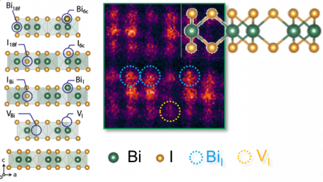 35. Intrinsic point defects and intergrowths in layered BiI<sub>3</sub>