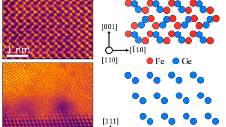 59. Room-temperature skyrmions in strain-engineered thin films