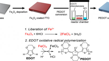 65. Highly conductive PEDOT films for dye-sensitized solar cells