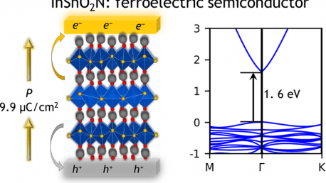 66.Tin Oxynitride-Based Semiconductor for Solar Energy Conversion
