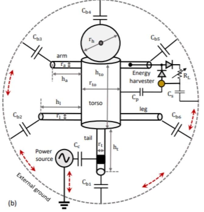 Exploiting Self-Capacitances for Wireless Power Transfer.