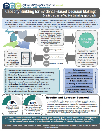 Capacity Building for Evidence-Based Decision Making (pdf)