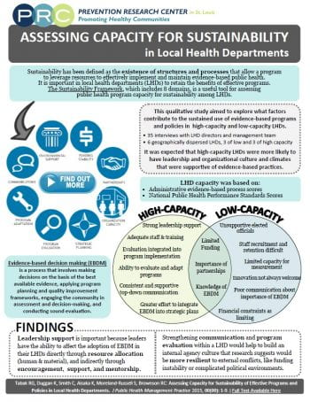 Assessing Capacity for Sustainability in Local Health Departments (pdf)