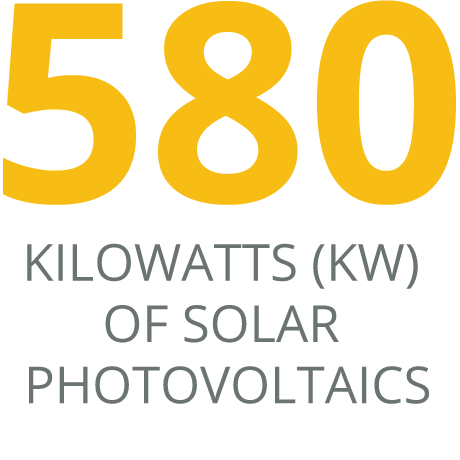 580 KILOWATTS OF SOLAR PHOTOVOLTAICS