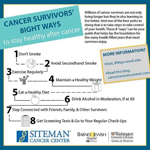 Cancer survivors infographic
