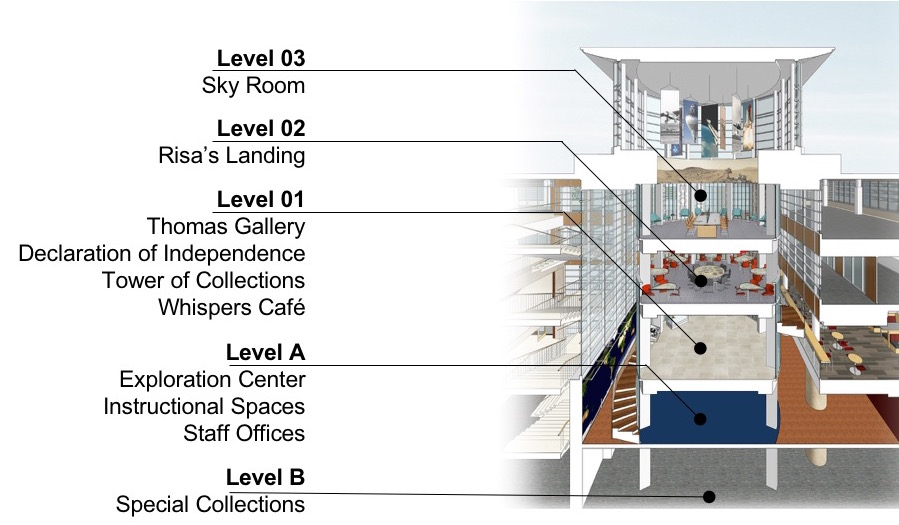 Graphic showing additions to the Olin Library on WashU campus