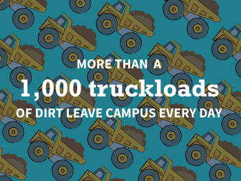 illustrated pattern of trucks with statistics about the East End Transformation