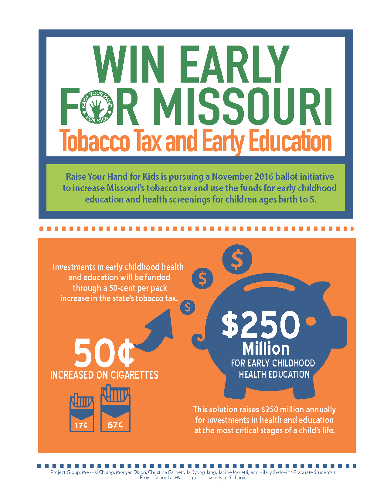 Win Early for Missouri Tobacco Tax abd Early Education flyer