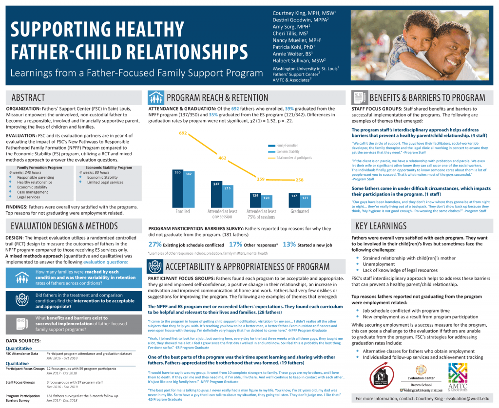 Fathers Support Center Biennial Grant Conference Poster