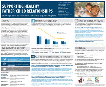 Supporting Healthy Father-Child Relationship Poster