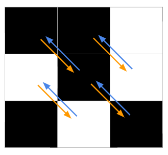 Sample Binary Image