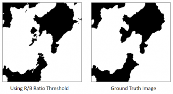 Comparison to Ground Truth Image