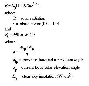 Solar Radiation Calculator