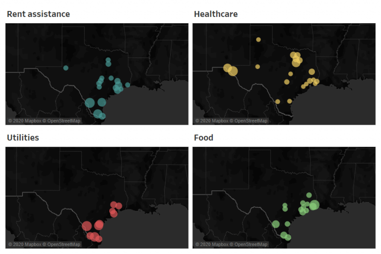 Texas-sized differences in rent, food, utility and health needs