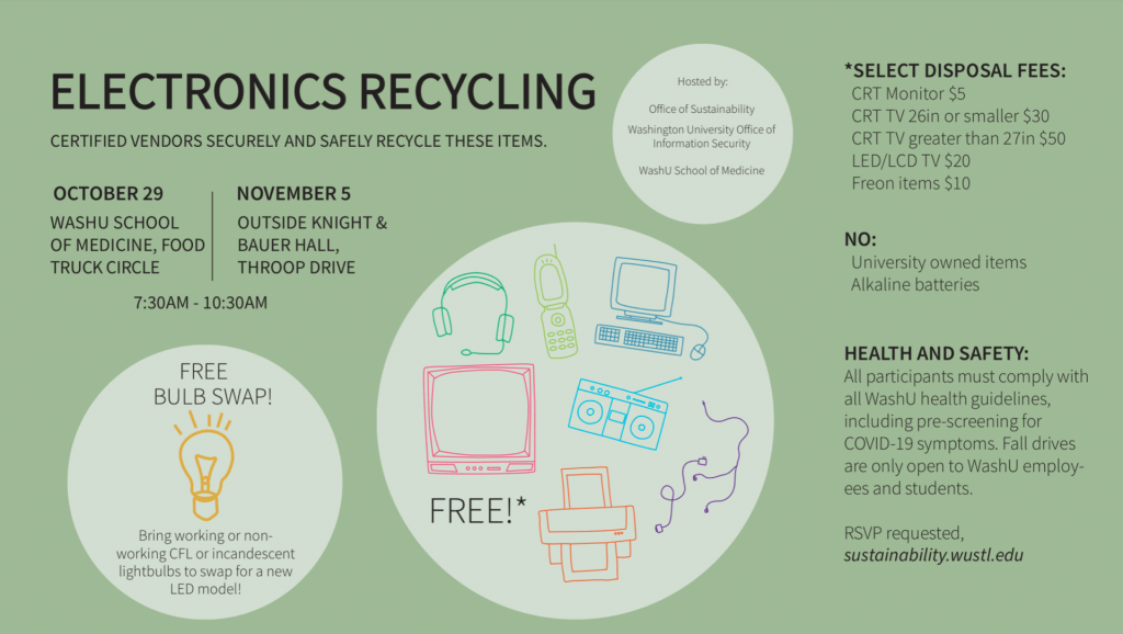 E-Waste Recycling and Light Bulb Swap