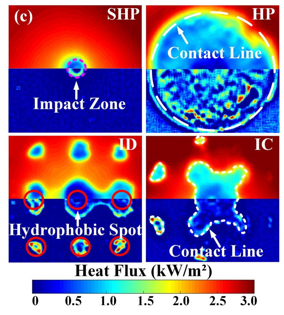 Impact wettability-patterned surface (PF)