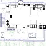 Goldberg-Perimeter