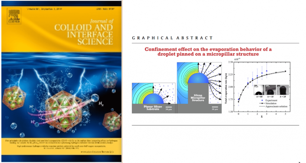 """Journal of Colloid and Interface Science"" featured our latest study"