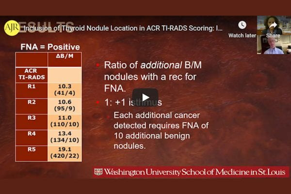 Inclusion of thyroid nodule location in ACR TI-RADS scoring