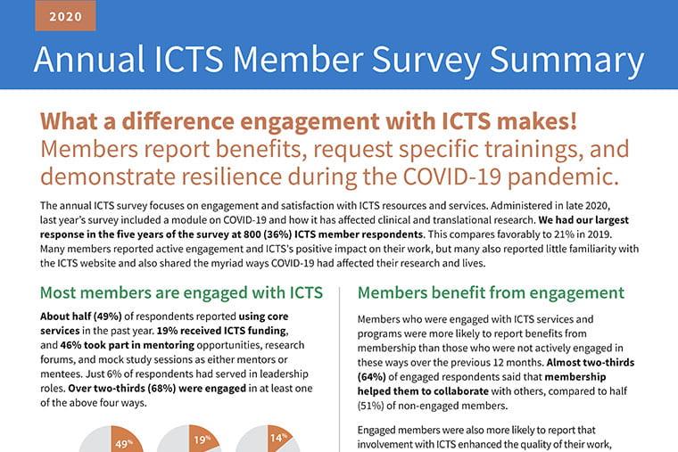 ICTS member survey 2020 thumbnail