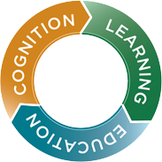 Cognition Learning Education Logo