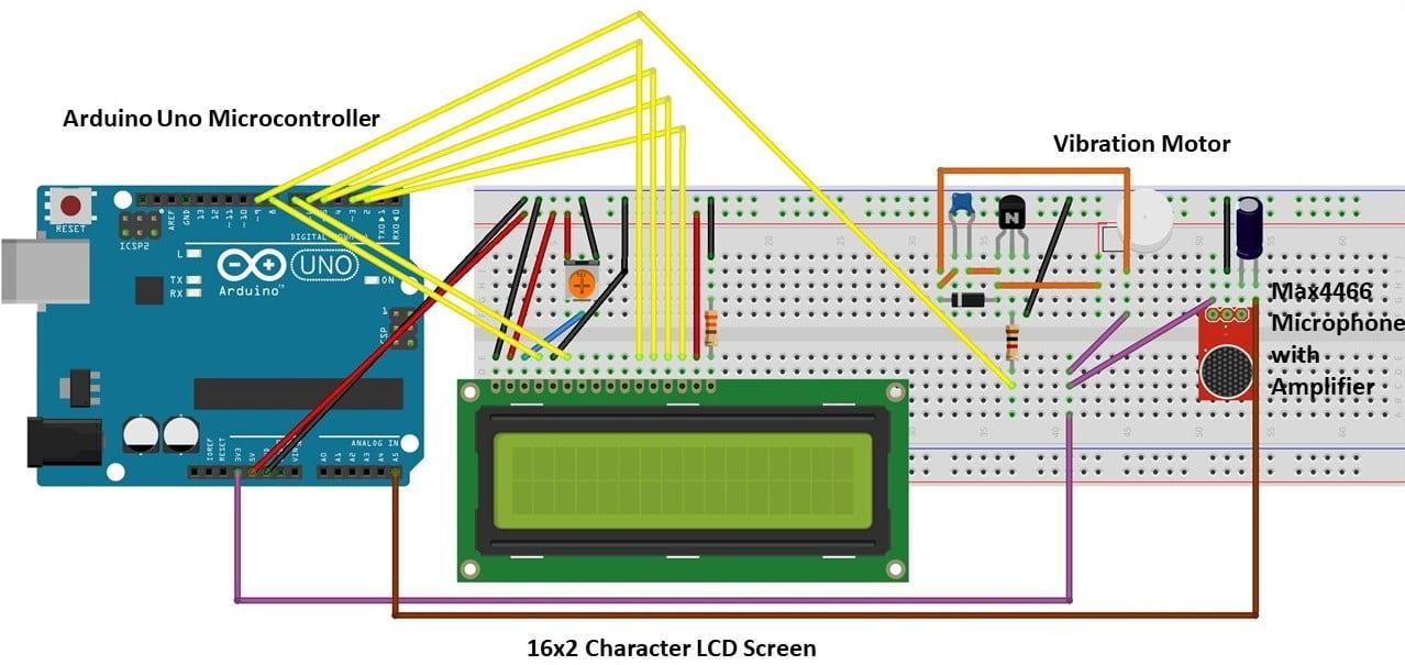 Circuit Diagram of Arduino Platform Hardware