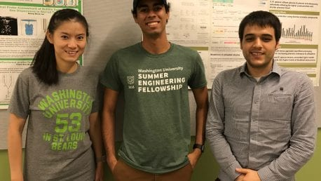 Washington University Summer Engineering Fellowship