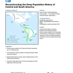 Paper titled Reconstructing the Deep Population History of Central and South America