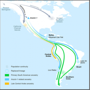 Map of ancient ancestry in the Americas