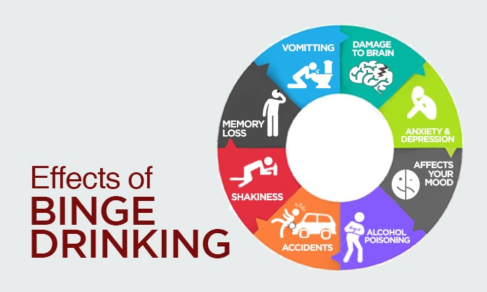 health and behavioral consequences of binge drinking in college essay Taking aim at college binge drinking  some program options also aim to help students focus on the consequences of  elements behavioral health 5000.