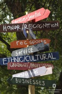 Signposts to different functions like honor/recognition, service, and rec sports