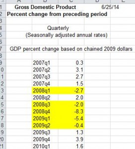 USA_GDP_DuringGreatRecession