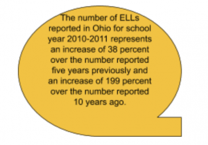 """A graphic of a yellow speech bubble that reads: """"The number of ELLs reported in Ohio for school year 2010-2011 represents an increase of 38 percent over the number reported five years previously and an increase of 199 percent over the number reported 10 years ago."""""""