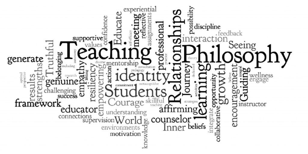 Teaching Philosophy Word Cloud