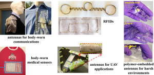 Flexible Wearable Electronic Antennas