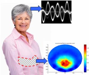 Medical Sensing Image