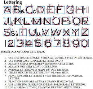 Lettering image 1