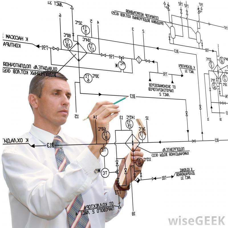 What Do Hvac Design Engineers Do