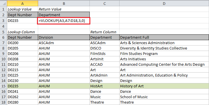 Formula for VLOOKUP example