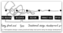 paper-perspectives-design-participation