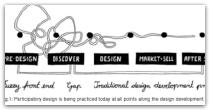 paper-perspectives-design-participation