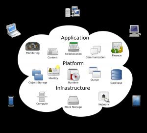 2000px-Cloud_computing