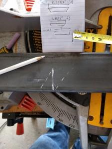 Measuring Cuts
