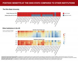 Benefits comparison chart