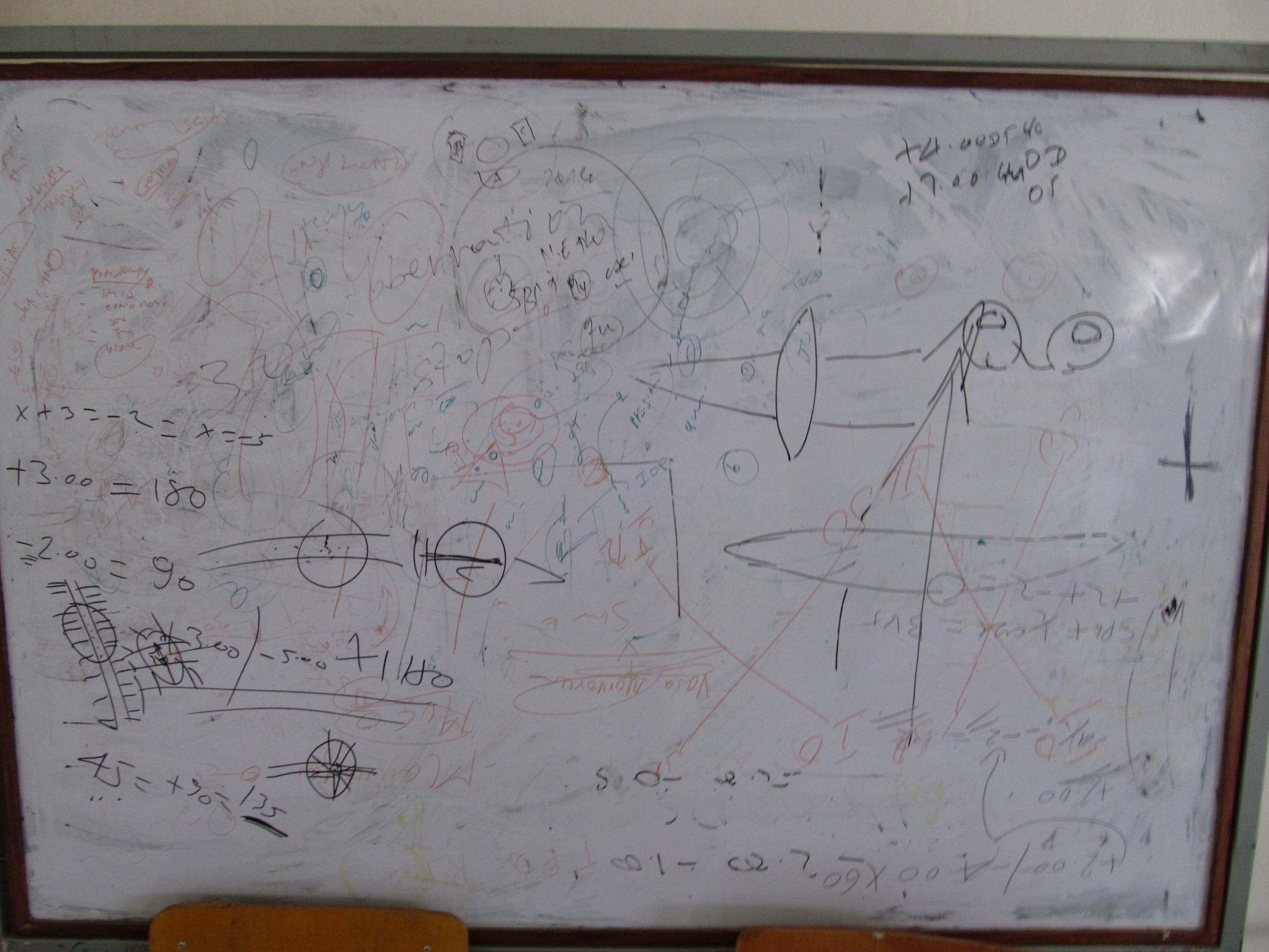 Optics lesson/ray tracing white board