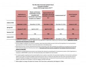 Grad Deadlines 2016-2017new format