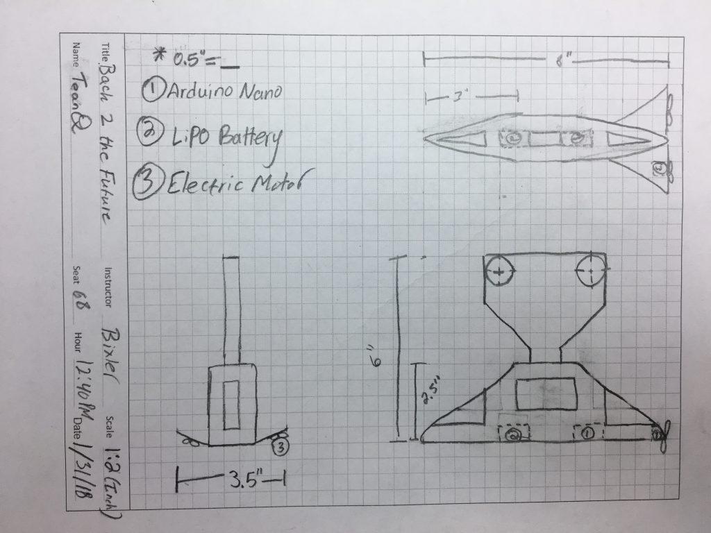 Team Concept Sketch 1