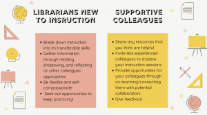 For librarians new to insruction, break down instruction into its transferable skills, gather information through reading, shadowing, and reflecting on other colleagues' approaches, be flexible and self compassionate, and seek out opportunities to keep practicing. For supportive colleagues, share any resources that you think are helpful, invite less experienced colleagues to shadow your instruction sessions, provide opportunities for your colleagues through co-teaching/ connecting them with potential collaborators, and give feedback.