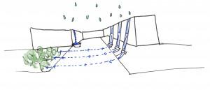 GIAC_stormwatermanagement